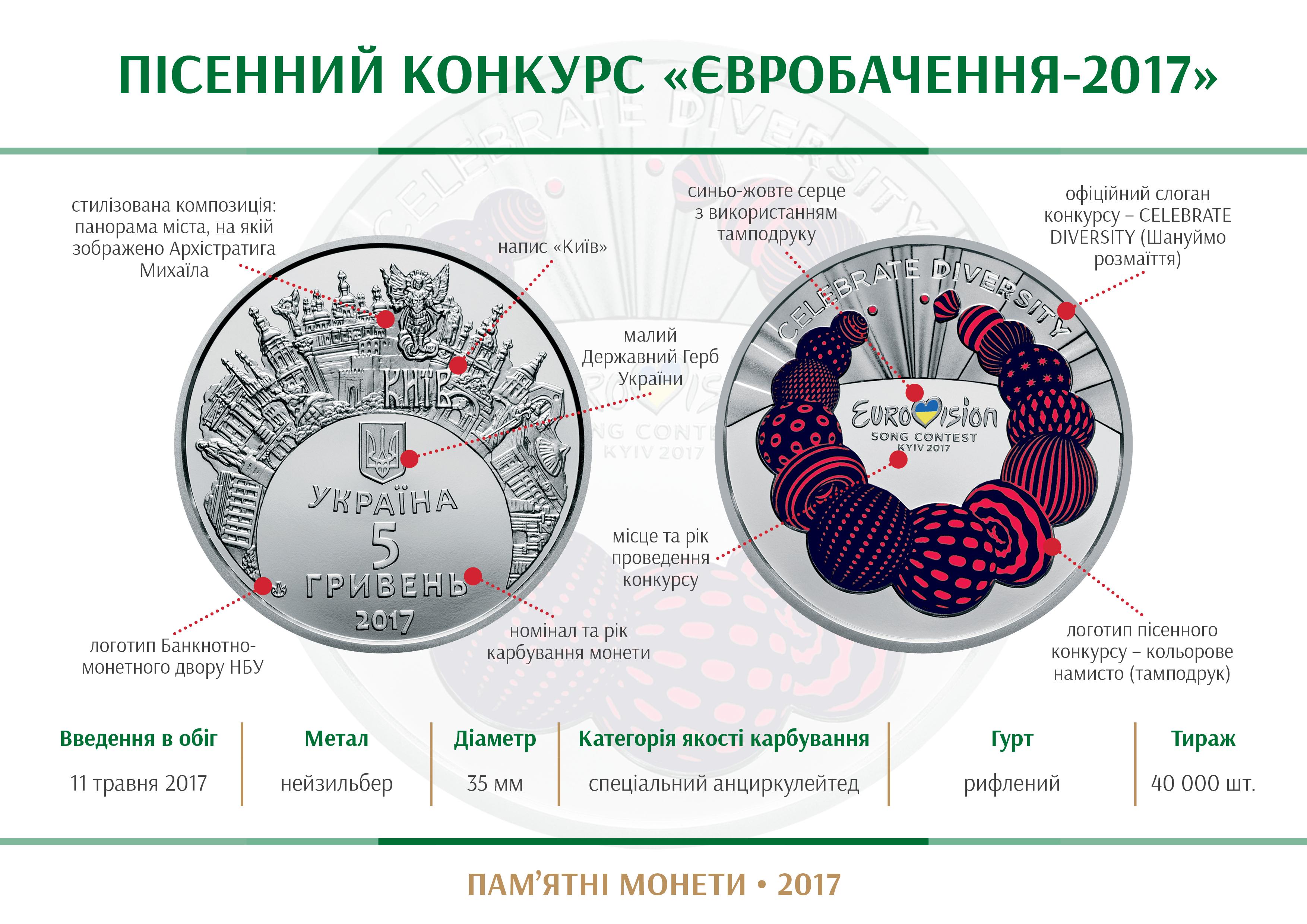 Pisennyj konkurs «Jevrobachennja-2017»