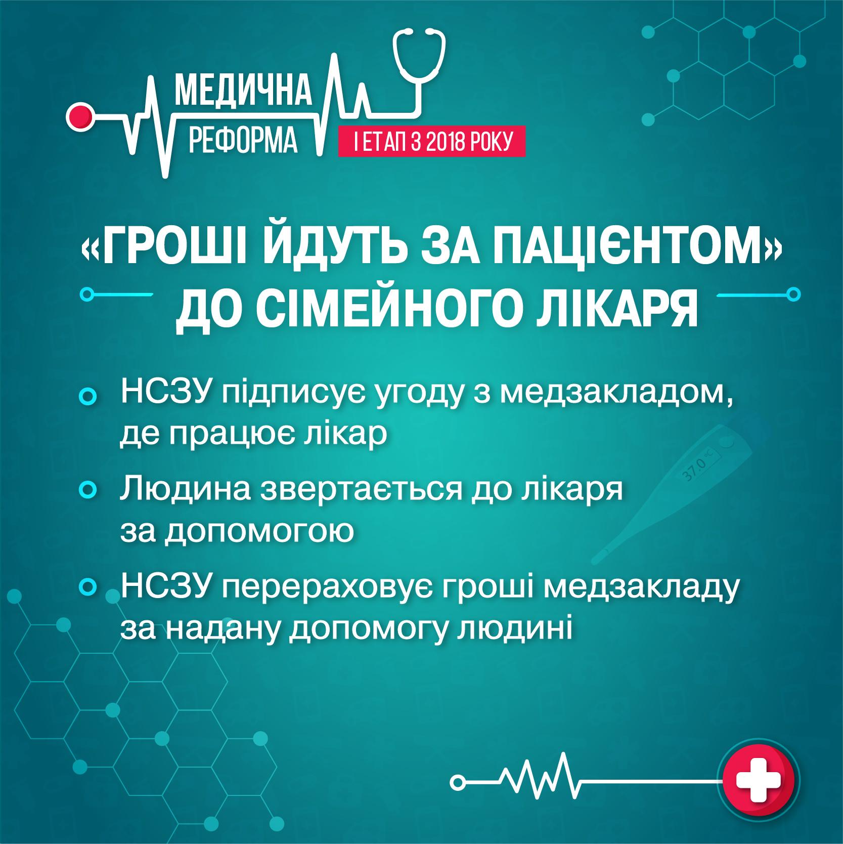 Медреформа-2018-2