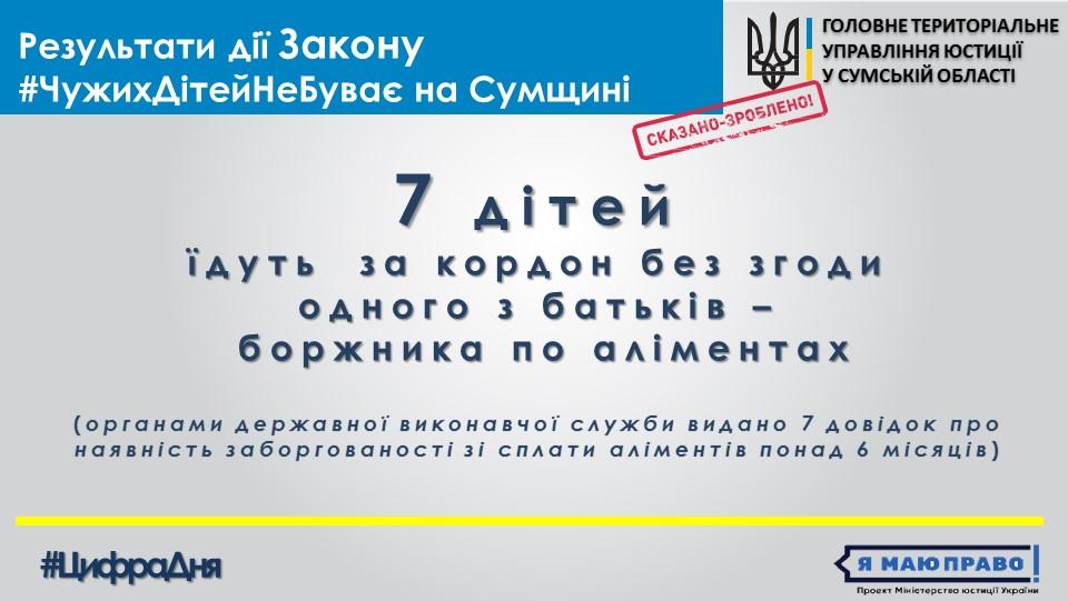 Презентація 7 довідок для виїзду дітей (2)